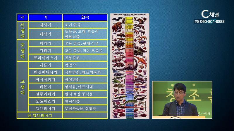 C채널 세미나 208회 창조론 6부 - 이재만 선교사