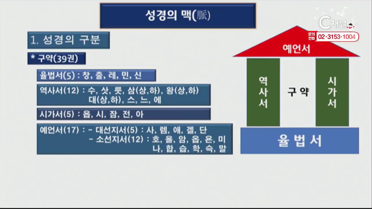 백양로교회 김태영 목사 - 성경의 시대구분과 줄거리